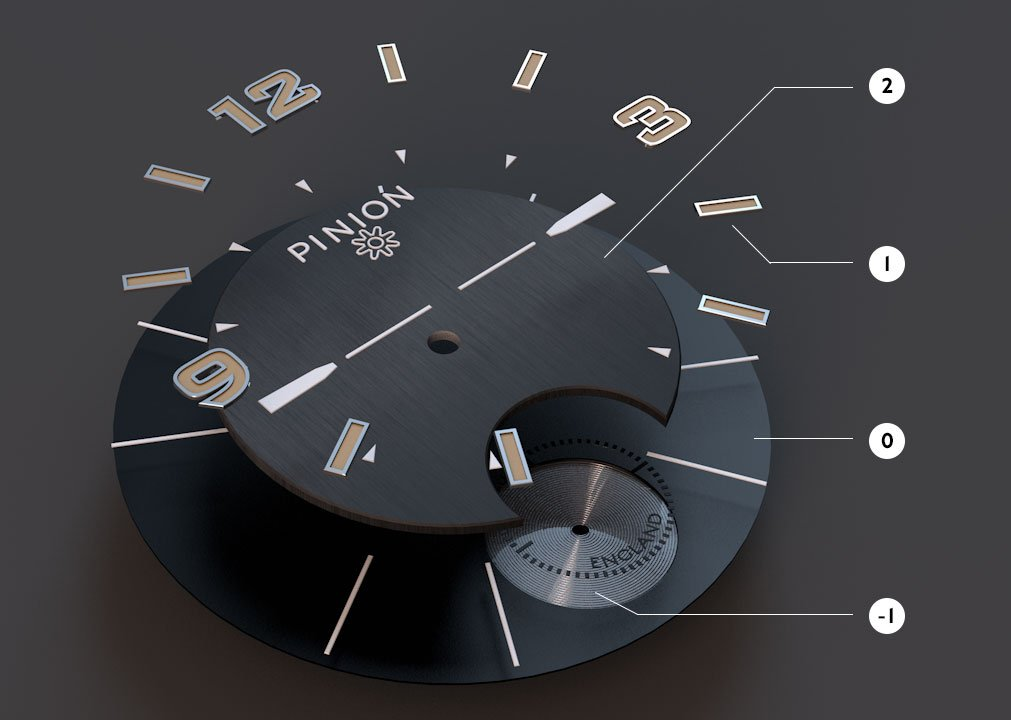 Pinion Pure dial design